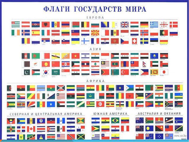 флаги стран америки фото с названием названиями мир