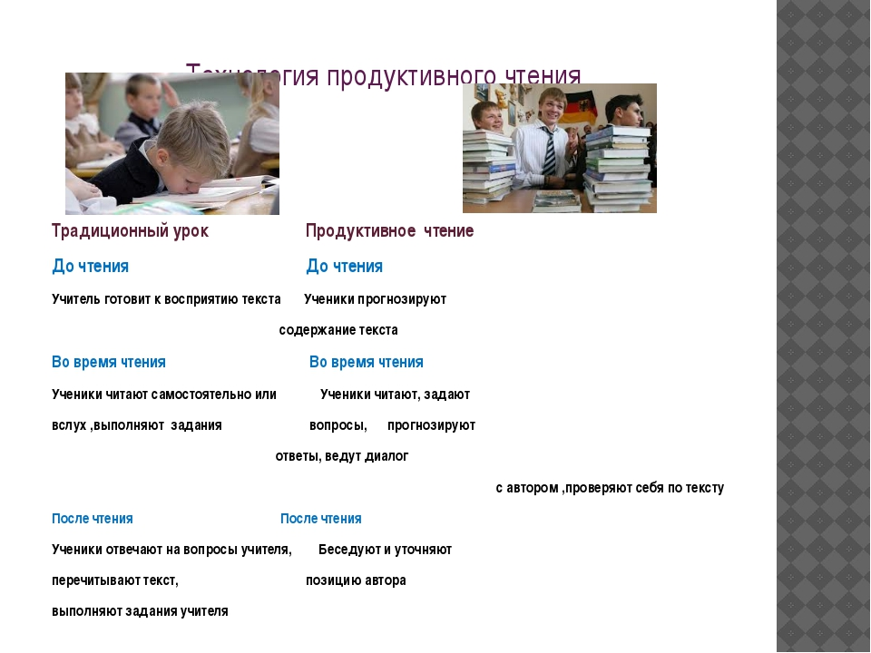 Технология продуктивного чтения Традиционный урок Продуктивное чтение До чтен...