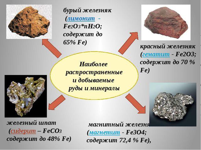 Наиболее распространенные и добываемые руды и минералы...