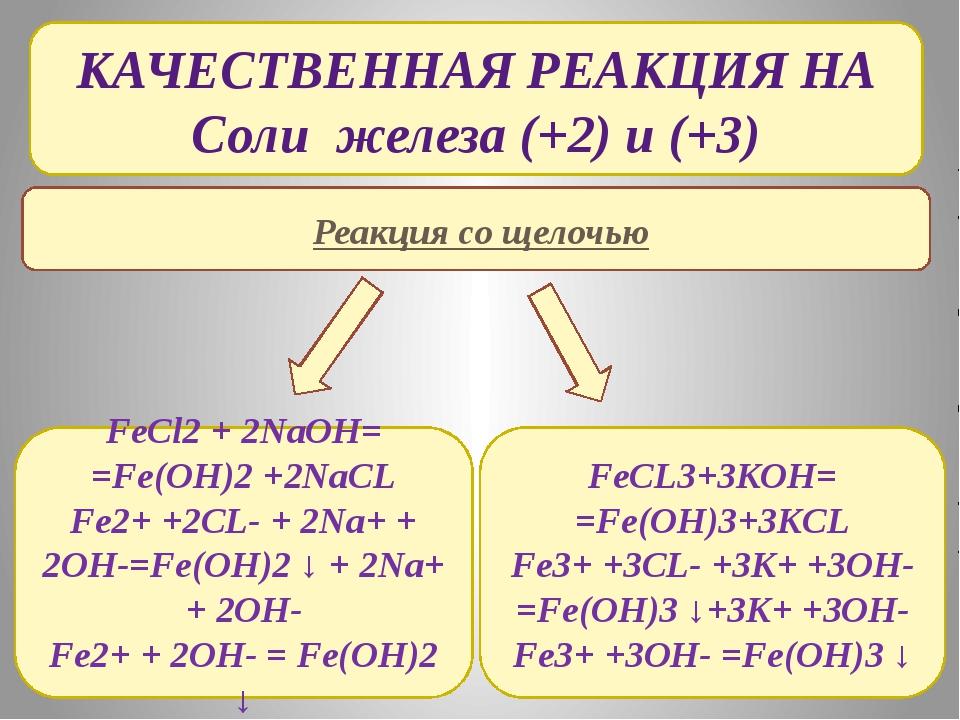 КАЧЕСТВЕННАЯ РЕАКЦИЯ НА Соли железа (+2) и (+3) Реакция со щелочью FeCl2 + 2N...