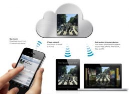 http://media2.giga.de/2011/08/iCloud-Synchronisation-Apple-500x364-rcm800x0.jpg
