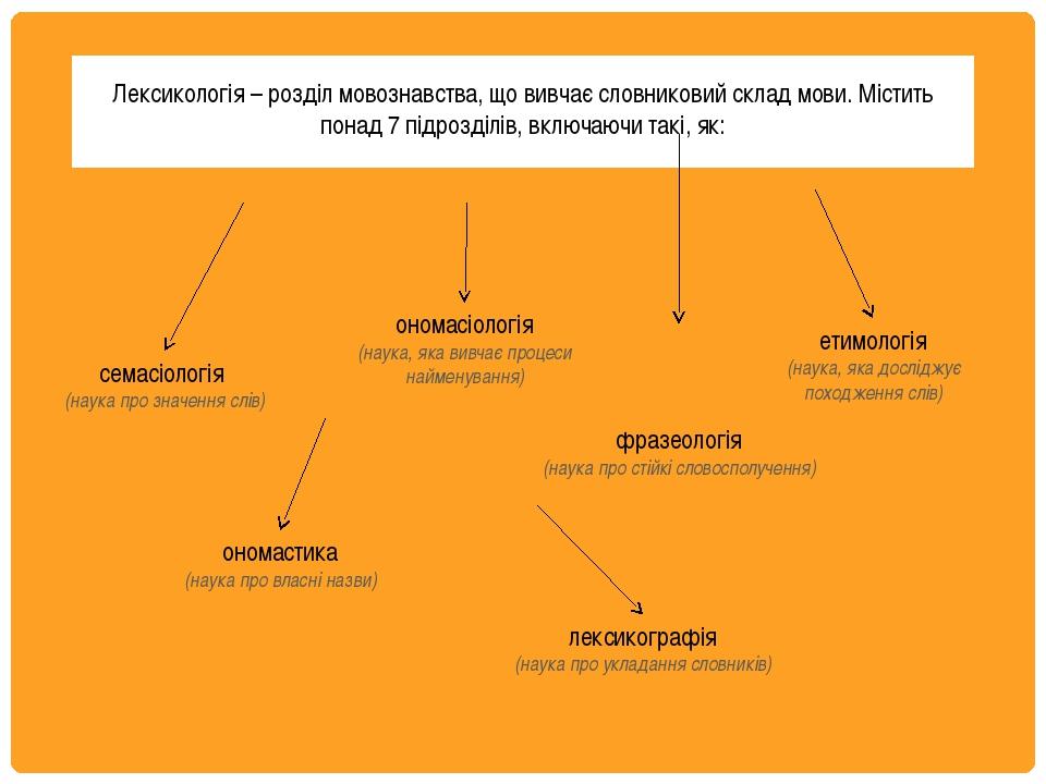 Лексикологія – розділ мовознавства, що вивчає словниковий склад мови. Містит...