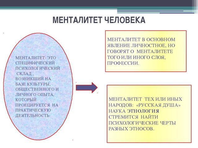 МЕНТАЛИТЕТ ЧЕЛОВЕКА МЕНТАЛИТЕТ- ЭТО СПЕЦИФИЧЕСКИЙ ПСИХОЛОГИЧЕСКИЙ СКЛАД , ВОЗ...