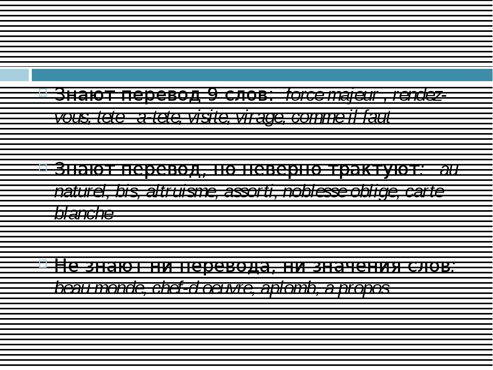 Знают перевод 9 слов: force majeur , rendez-vous, tete –a-tete, visite, virag...