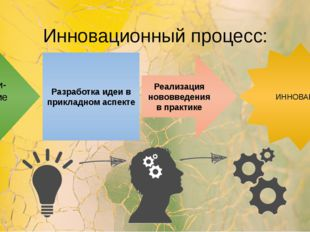 Инновационный процесс: Генери-рование идеи Разработка идеи в прикладном аспек