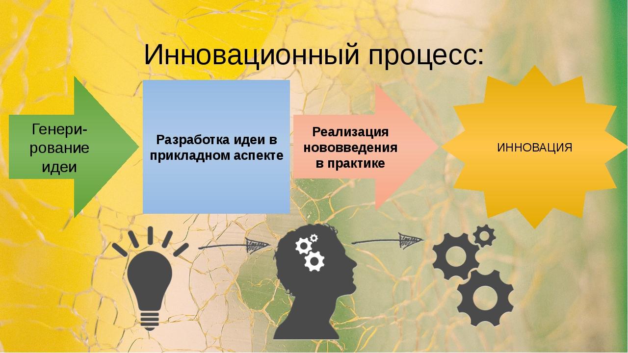 Инновационный процесс: Генери-рование идеи Разработка идеи в прикладном аспек...