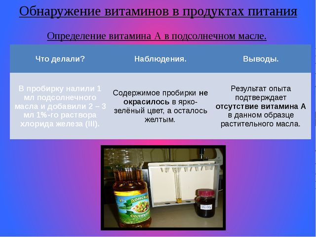 Обнаружение витаминов в продуктах питания Определение витамина А в подсолнечн...