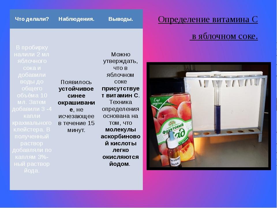 Определение витамина С в яблочном соке.  Что делали?  Наблюдения. Выводы. ...