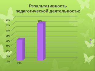 Результативность педагогической деятельности: