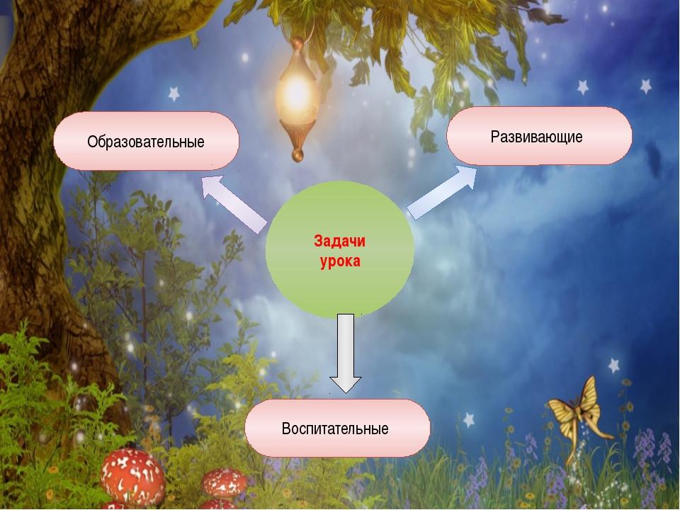 Обобщить, повторить знания по теме «Русские народные сказки»; вызвать интере...