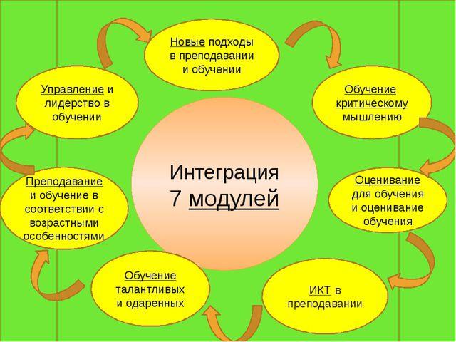 Указательные местоимения Деление на группы при помощи стихотворения «Круг ра...