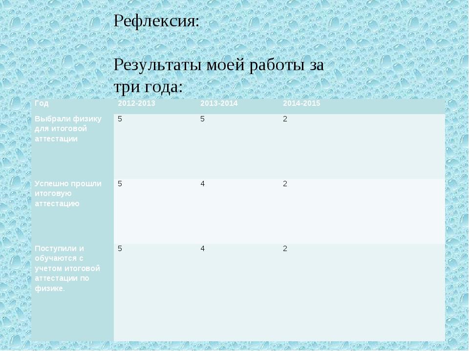 Рефлексия:  Результаты моей работы за три года: Год2012-20132013-20142014...