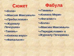 Сюжет «Бэла» «Максим Максимыч» «Предисловие» «Журналу Печорина» Тамань» «Княж
