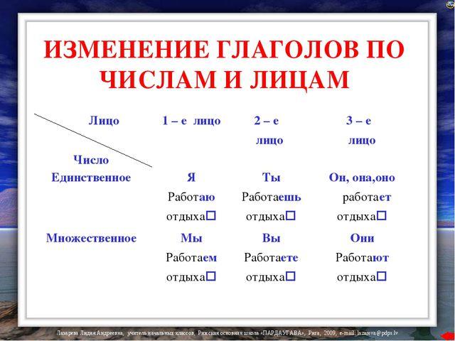 ИЗМЕНЕНИЕ ГЛАГОЛОВ ПО ЧИСЛАМ И ЛИЦАМ Лицо Число1 – е лицо2 – е лицо 3 – е...
