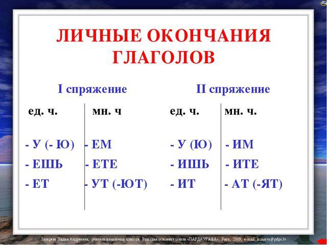 ЛИЧНЫЕ ОКОНЧАНИЯ ГЛАГОЛОВ I спряжение II спряжение ед. ч. мн. ч  ед. ч. мн....