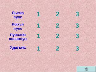 Лыска пуяс123 Коръя пуяс123 Пуяслöн коланлун123 Уджъяс123