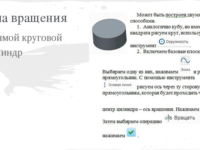 Тела вращения Прямой круговой цилиндр