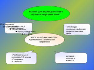Творческие проекты ( рисунки, поделки) МБОУ «Новобокинская СОШ» Художественно