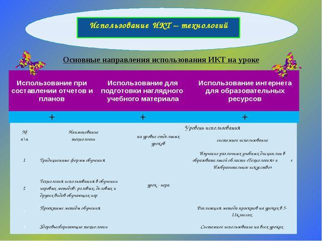 Использование ИКТ – технологий Основные направления использования ИКТ на уро...