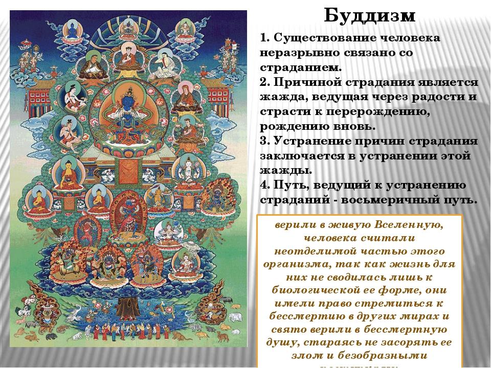 Буддизм 1. Существование человека неразрывно связано со страданием. 2. Причин...