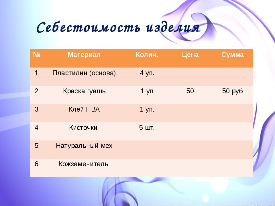 Себестоимость изделия № Материал Колич. Цена Сумма 1 Пластилин (основа) 4уп....
