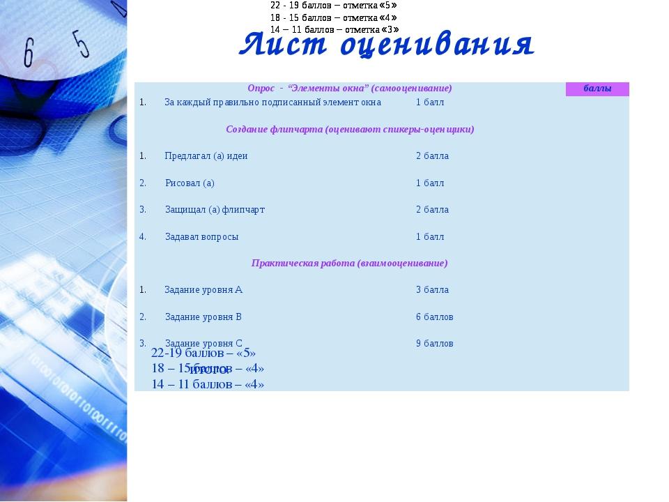 Лист оценивания 22 - 19 баллов – отметка «5» 18 - 15 баллов – отметка «4» 14...