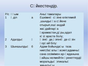 Сәйкестендір. Р/с Ұғым Анықтамалары 1 Әділ а Ешкімнің сөзіне еліктемей ,шынды