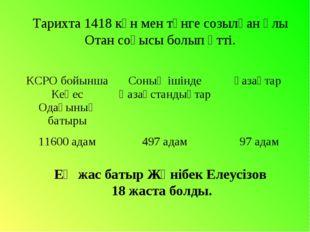 Тарихта 1418 күн мен түнге созылған Ұлы Отан соғысы болып өтті. Ең жас батыр