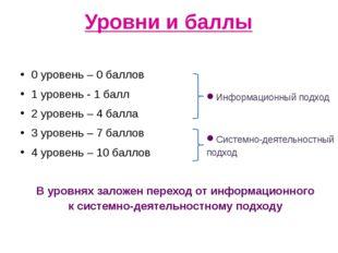 Уровни и баллы 0 уровень – 0 баллов 1 уровень - 1 балл 2 уровень – 4 балла 3