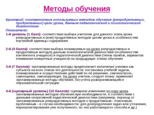 Методы обучения Критерий: соответствие используемых методов обучения (репрод