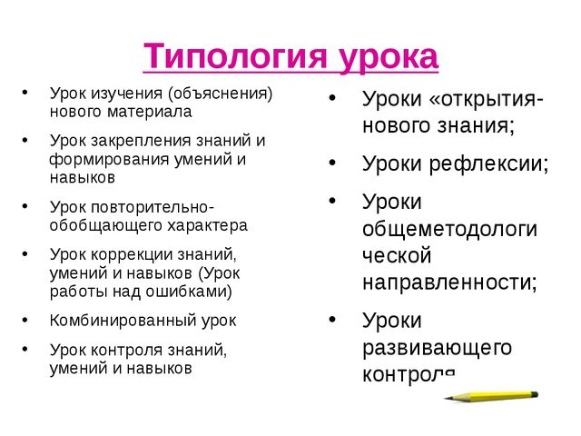 Типология урока Урок изучения (объяснения) нового материала Урок закрепления...