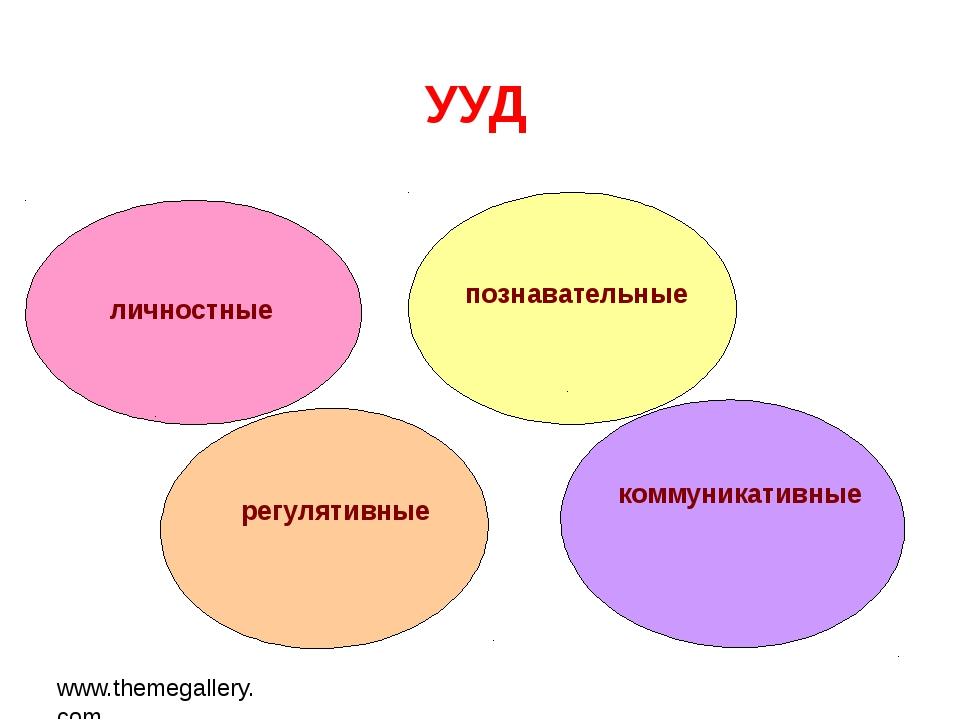 www.themegallery.com УУД личностные регулятивные познавательные коммуникативные