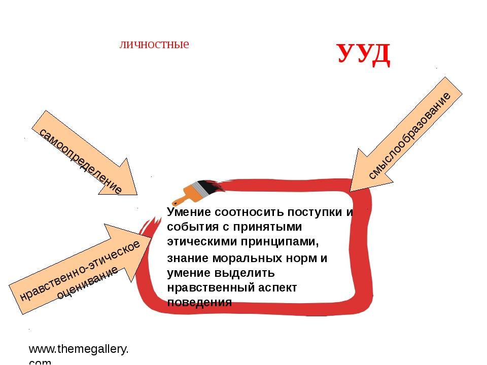 www.themegallery.com личностные УУД Умение соотносить поступки и события с пр...
