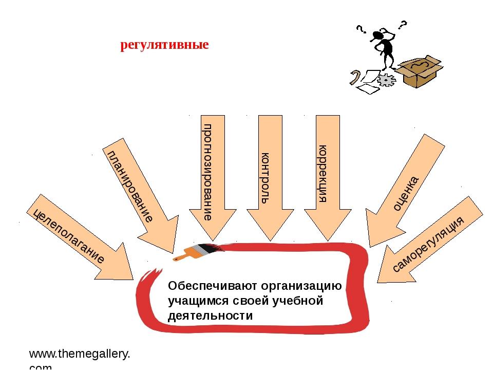 www.themegallery.com регулятивные Обеспечивают организацию учащимся своей уче...