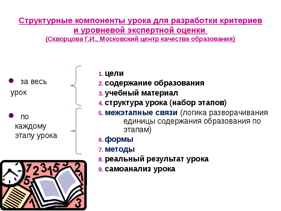 цели содержание образования учебный материал структура урока (набор этапов)...