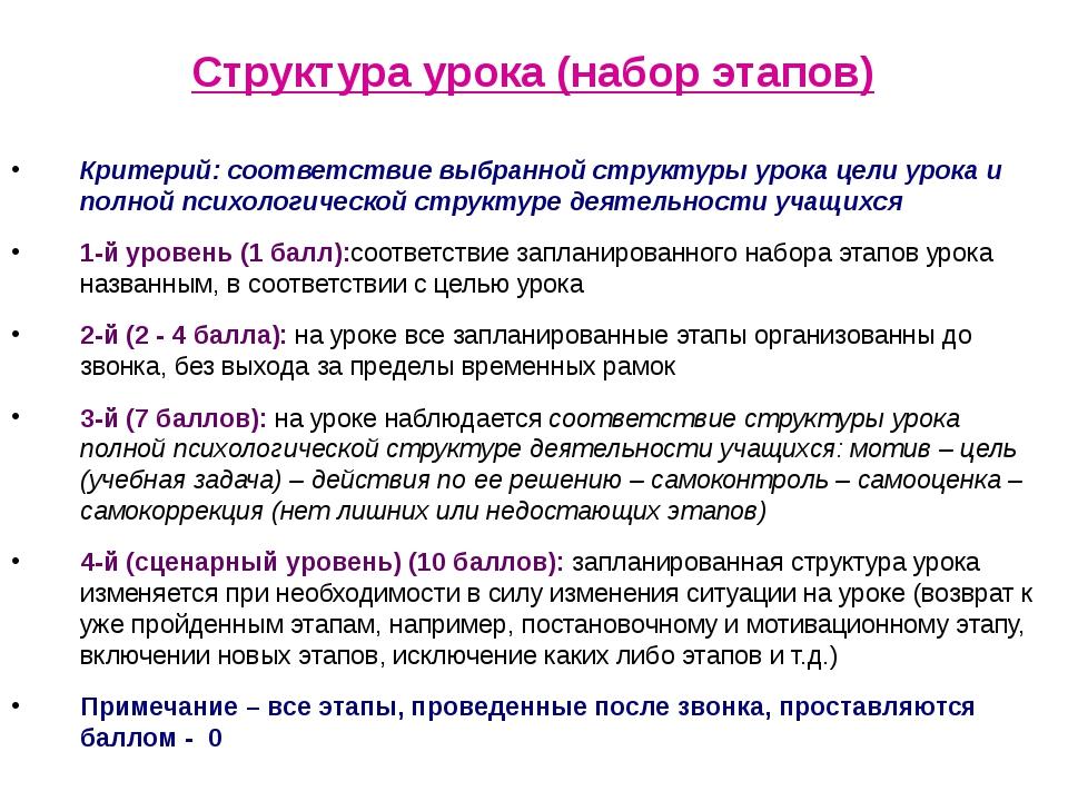 Структура урока (набор этапов) Критерий: соответствие выбранной структуры ур...