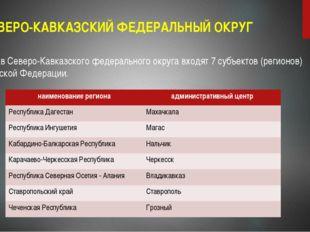 СЕВЕРО-КАВКАЗСКИЙ ФЕДЕРАЛЬНЫЙ ОКРУГ В состав Северо-Кавказского федерального