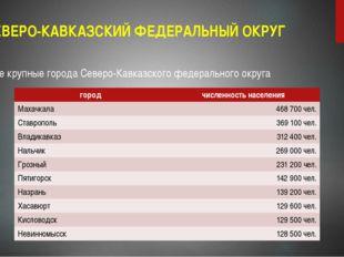 СЕВЕРО-КАВКАЗСКИЙ ФЕДЕРАЛЬНЫЙ ОКРУГ Наиболее крупные города Северо-Кавказског