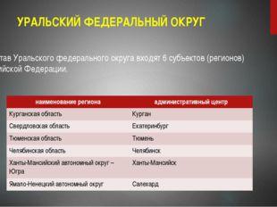 УРАЛЬСКИЙ ФЕДЕРАЛЬНЫЙ ОКРУГ В состав Уральского федерального округа входят 6