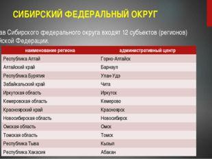 СИБИРСКИЙ ФЕДЕРАЛЬНЫЙ ОКРУГ В состав Сибирского федерального округа входят 12
