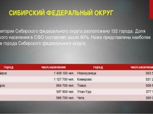 СИБИРСКИЙ ФЕДЕРАЛЬНЫЙ ОКРУГ На территории Сибирского федерального округа расп