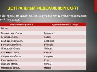 ЦЕНТРАЛЬНЫЙ ФЕДЕРАЛЬНЫЙ ОКРУГ В состав Центрального федерального округа входя