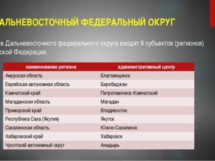 ДАЛЬНЕВОСТОЧНЫЙ ФЕДЕРАЛЬНЫЙ ОКРУГ В состав Дальневосточного федерального окру