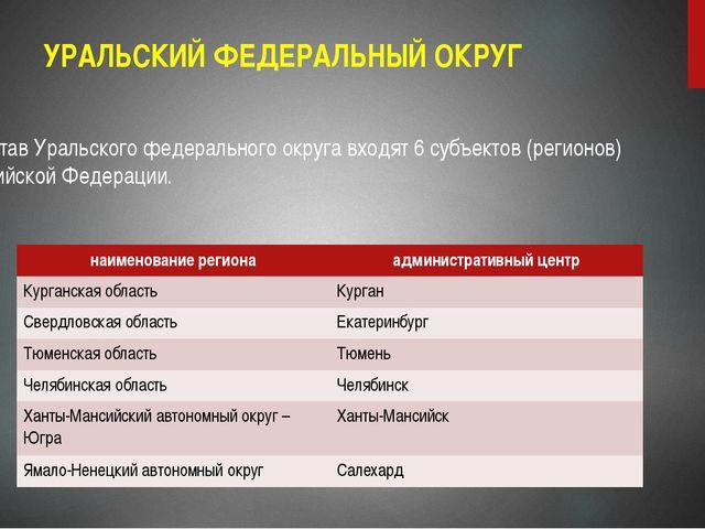 УРАЛЬСКИЙ ФЕДЕРАЛЬНЫЙ ОКРУГ В состав Уральского федерального округа входят 6...