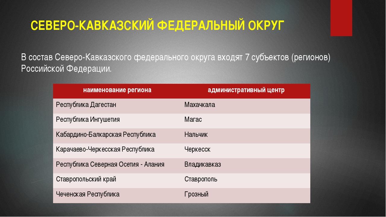 СЕВЕРО-КАВКАЗСКИЙ ФЕДЕРАЛЬНЫЙ ОКРУГ В состав Северо-Кавказского федерального...