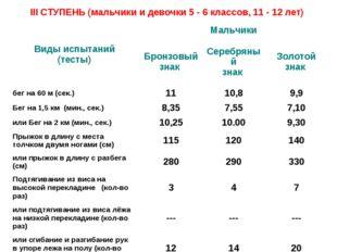 III СТУПЕНЬ (мальчики и девочки 5 - 6 классов, 11 - 12 лет) Виды испытаний (т
