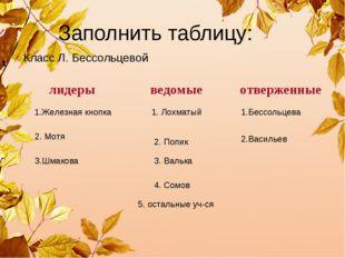 Заполнить таблицу: Класс Л. Бессольцевой 1.Железная кнопка 2. Мотя 3.Шмакова