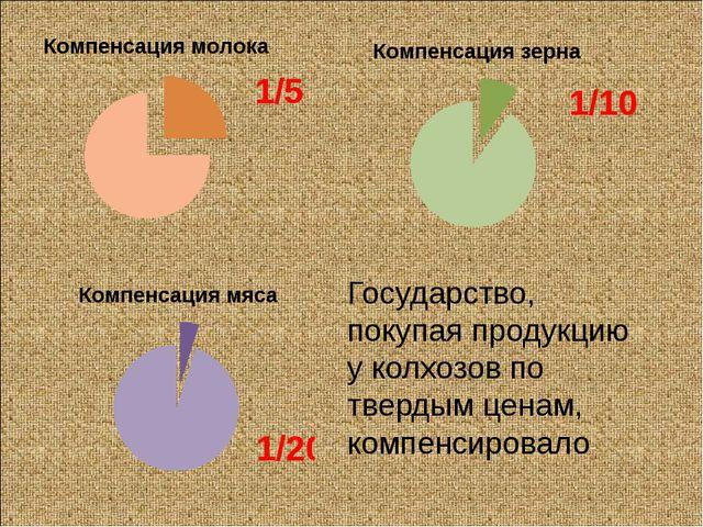 Государство, покупая продукцию у колхозов по твердым ценам, компенсировало 1/...