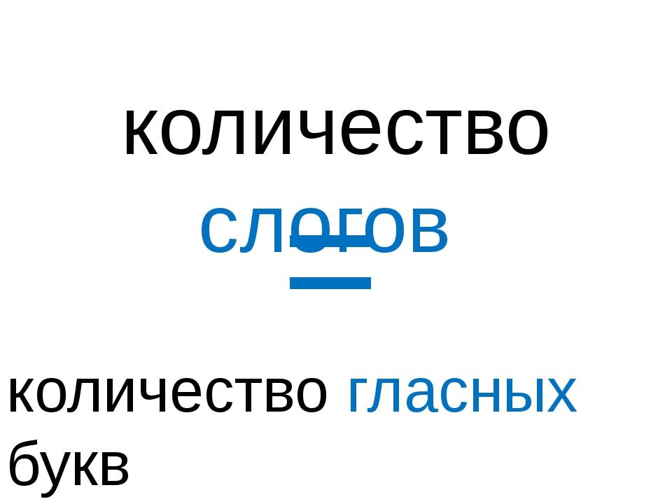 количество слогов количество гласных букв =
