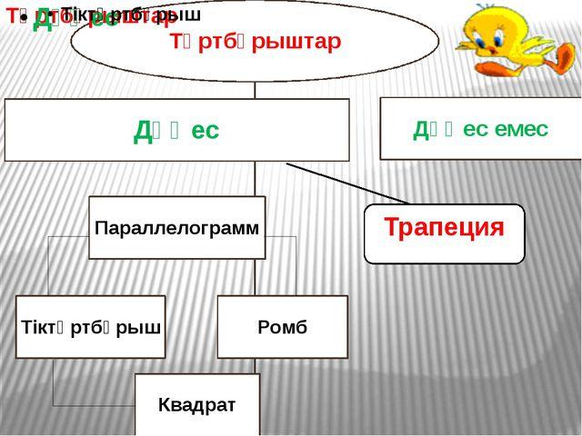 Сабақтың тақырыбы: Трапеция және оның қасиеттері
